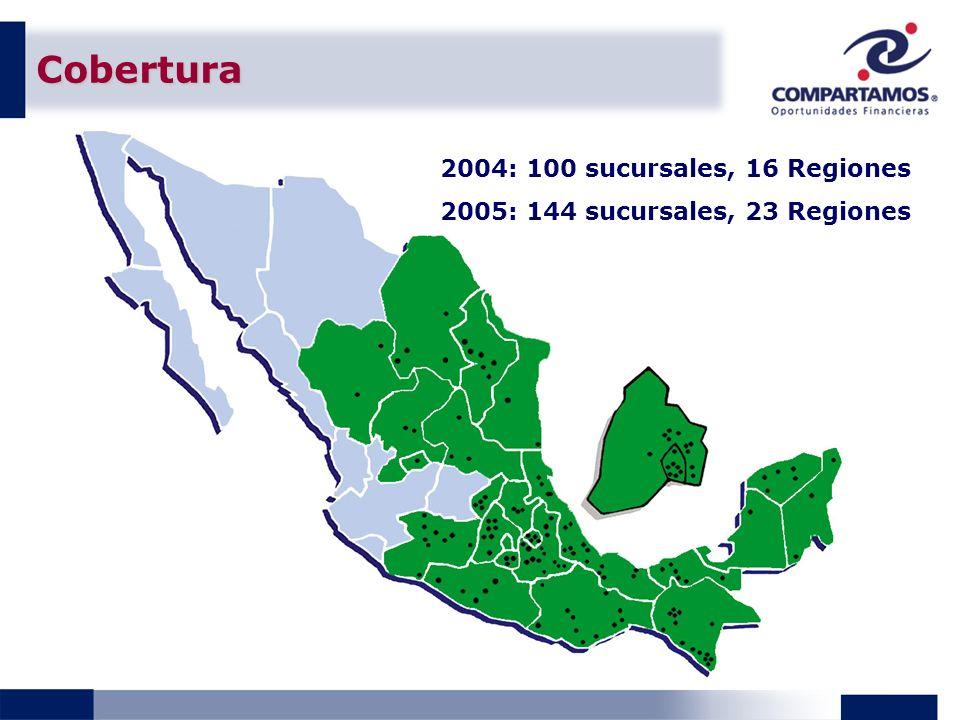 Cobertura 2004: 100 sucursales, 16 Regiones 2005: 144 sucursales, 23 Regiones