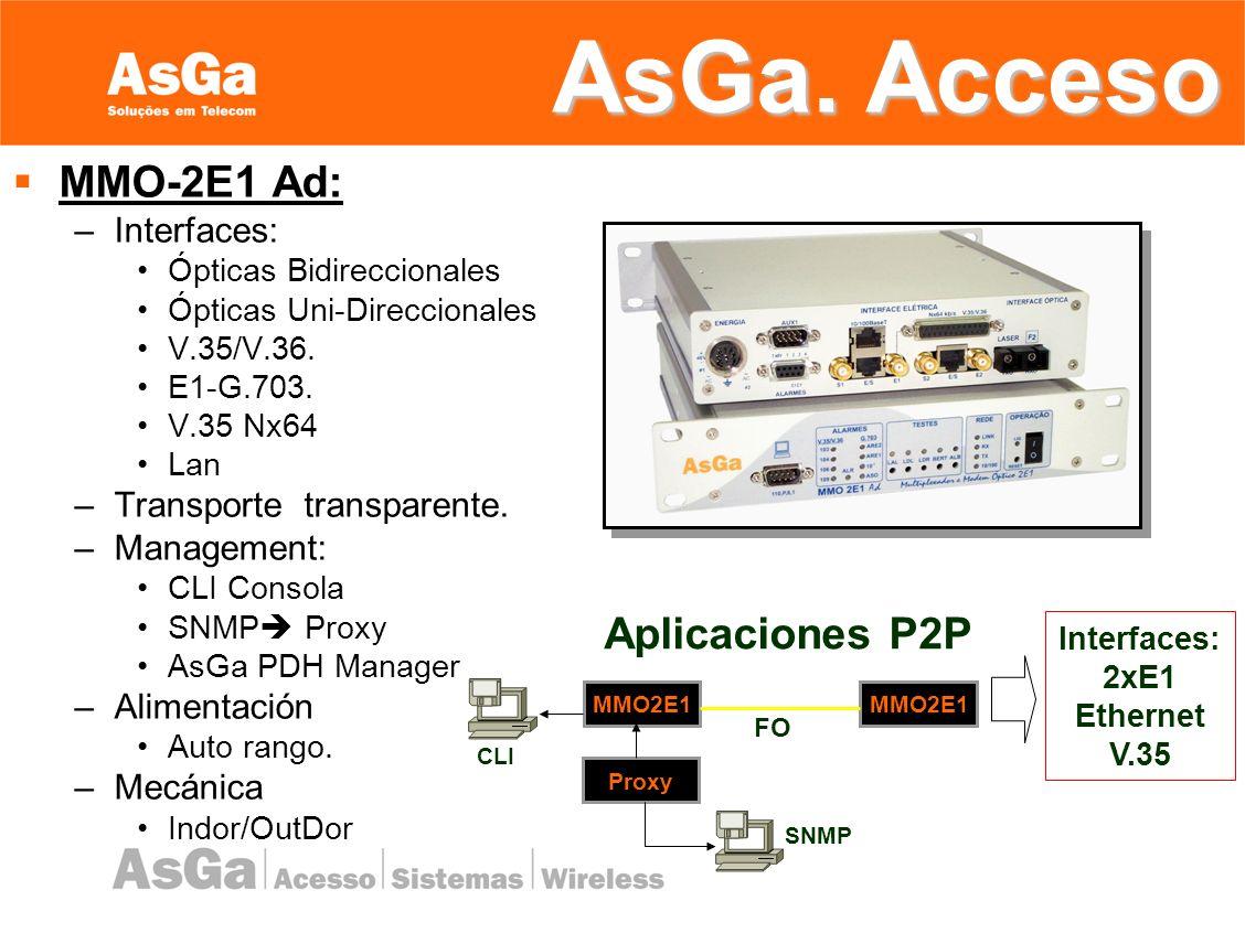CM Nx64 –Convierte señales V,35/V.36 en señales G.703 –Tasas desde 64Kbps 2048 (N=1 hasta N=32) –Interfaces: V.35/V.36 G.703 (120 ohms, 75 ohms) –Múltiple seleccione de relojes (Ex, Int, Rec).