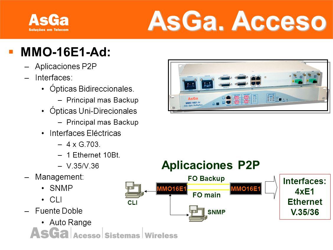 MMO-4E1 NG: –Aplicaciones P2P.PmP Anillos (*). –Interfaces Ópticas (Agre-34Mbps).