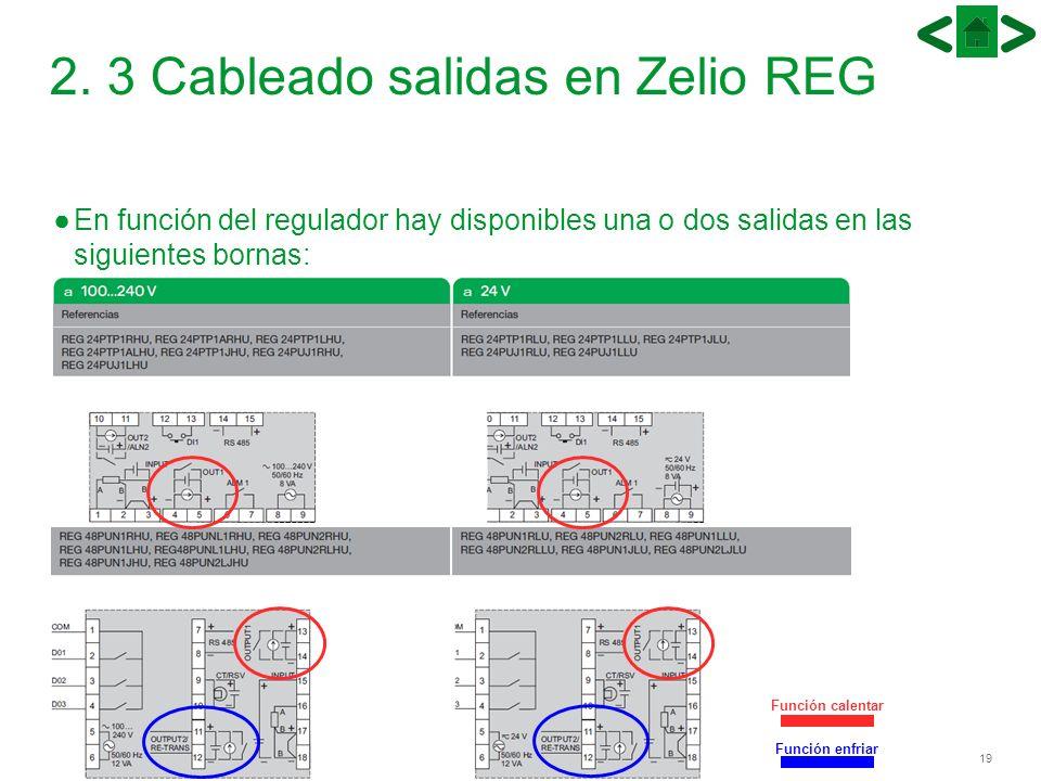 19Schneider Electric - Centro Competencia Técnica - Marc Casanova – 09.2011 2. 3 Cableado salidas en Zelio REG En función del regulador hay disponible