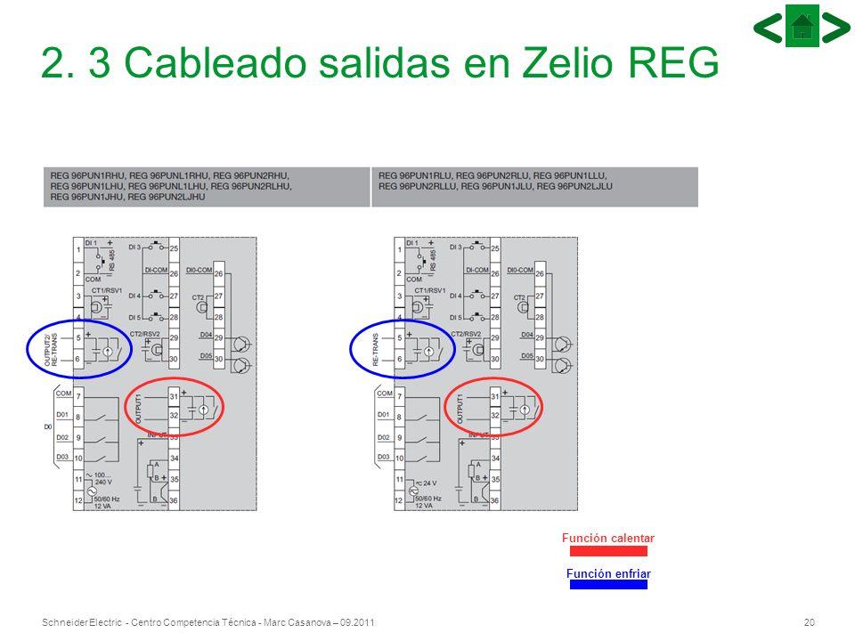 20Schneider Electric - Centro Competencia Técnica - Marc Casanova – 09.2011 2. 3 Cableado salidas en Zelio REG Función calentar Función enfriar