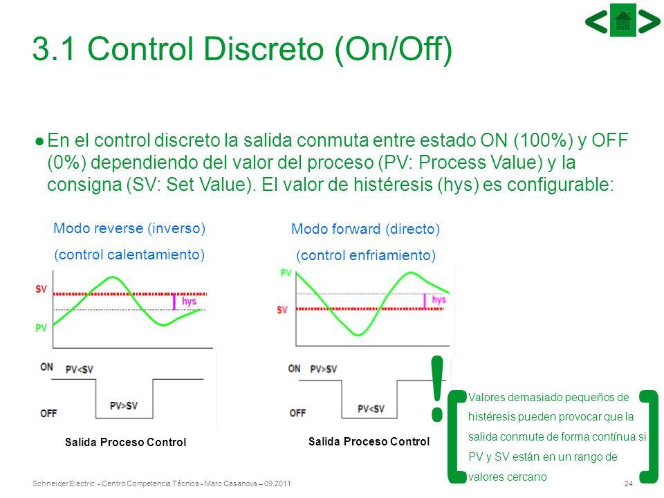 24Schneider Electric - Centro Competencia Técnica - Marc Casanova – 09.2011 3.1 Control Discreto (On/Off) Modo reverse (inverso) (control calentamient