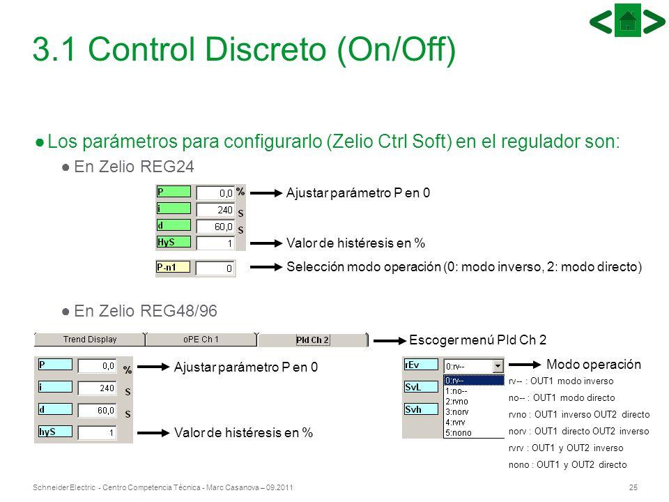 25Schneider Electric - Centro Competencia Técnica - Marc Casanova – 09.2011 3.1 Control Discreto (On/Off) Los parámetros para configurarlo (Zelio Ctrl