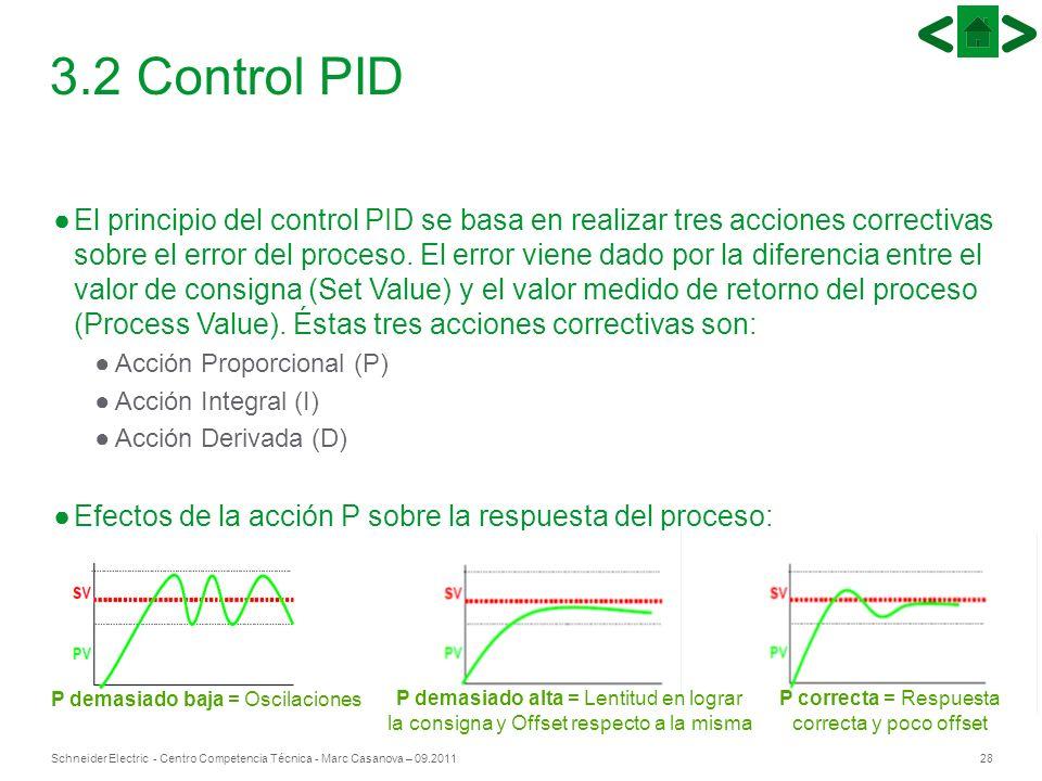 28Schneider Electric - Centro Competencia Técnica - Marc Casanova – 09.2011 3.2 Control PID El principio del control PID se basa en realizar tres acci