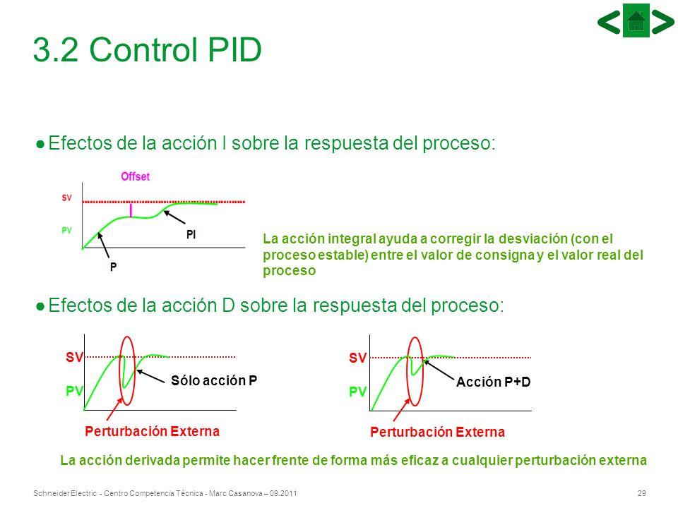 29Schneider Electric - Centro Competencia Técnica - Marc Casanova – 09.2011 3.2 Control PID Efectos de la acción I sobre la respuesta del proceso: Efe
