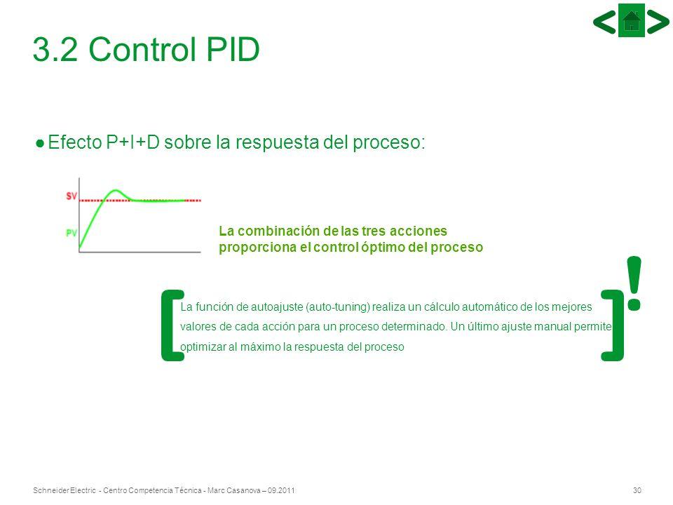 30Schneider Electric - Centro Competencia Técnica - Marc Casanova – 09.2011 3.2 Control PID Efecto P+I+D sobre la respuesta del proceso: La combinació