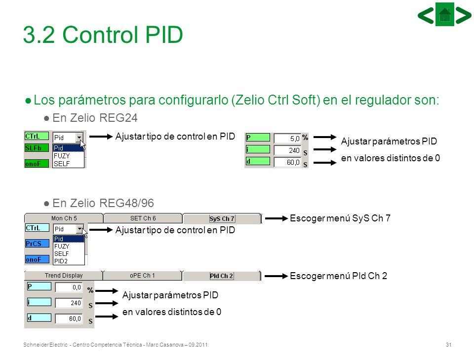 31Schneider Electric - Centro Competencia Técnica - Marc Casanova – 09.2011 3.2 Control PID Los parámetros para configurarlo (Zelio Ctrl Soft) en el r