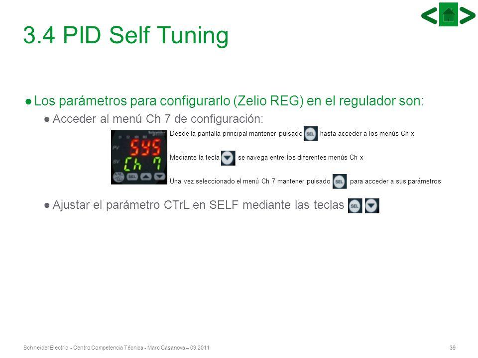 39Schneider Electric - Centro Competencia Técnica - Marc Casanova – 09.2011 Los parámetros para configurarlo (Zelio REG) en el regulador son: Acceder
