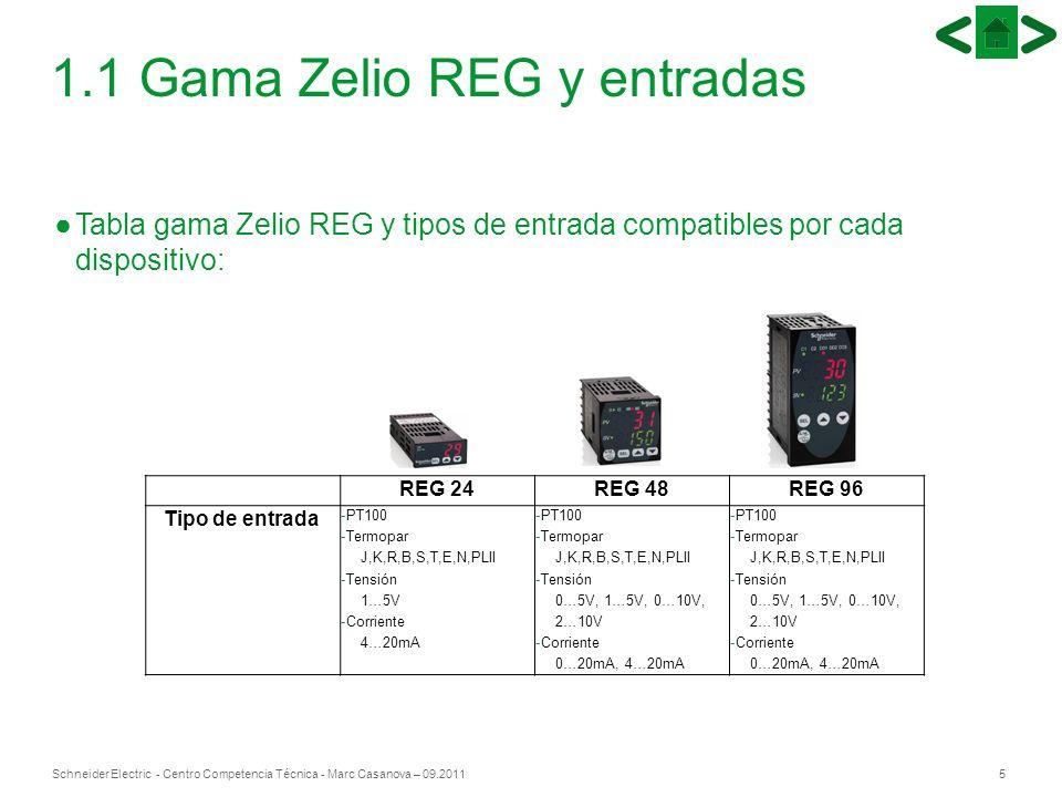 5Schneider Electric - Centro Competencia Técnica - Marc Casanova – 09.2011 1.1 Gama Zelio REG y entradas Tabla gama Zelio REG y tipos de entrada compa