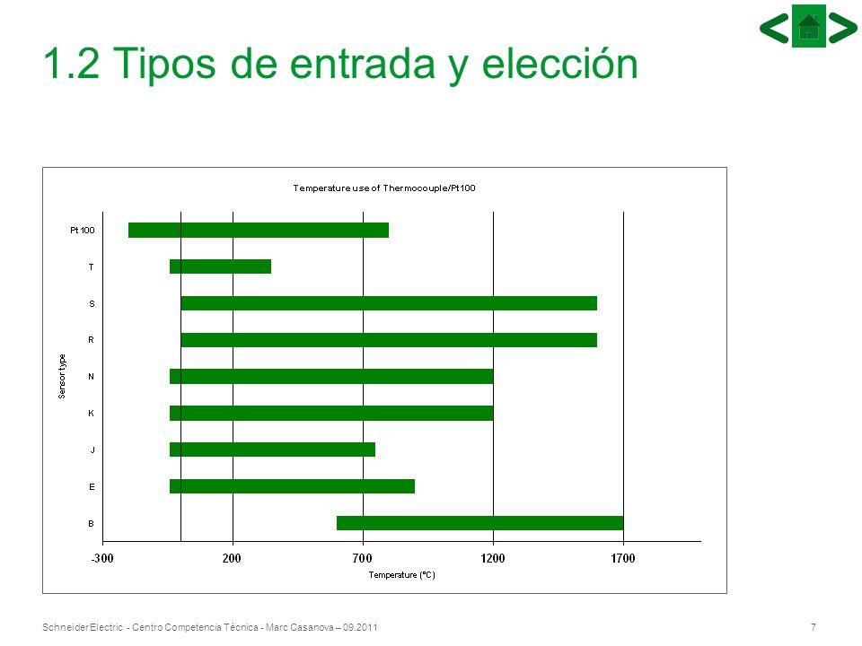 7Schneider Electric - Centro Competencia Técnica - Marc Casanova – 09.2011 1.2 Tipos de entrada y elección