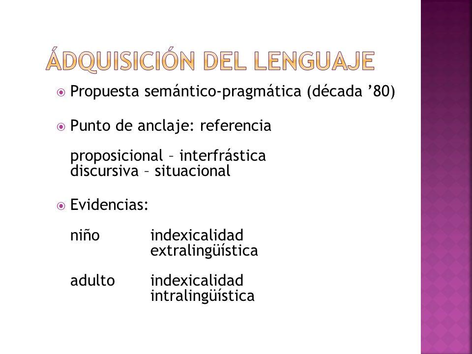 Teorías funcionalistas (fines década 70) El niño aprende a utilizar el lenguaje porque descubre su valor instrumental. Actos de habla Distinción tema/