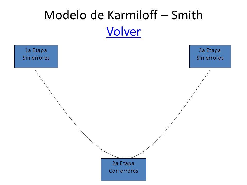 Modelo de Karmiloff - Smith Primera etapa: Correspondencia con la realidad extralingüística. Aproximación al modelo adulto sin errores gram. Ejemplo: