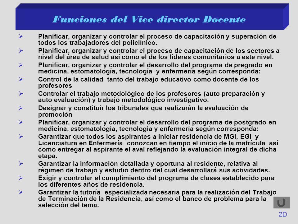 Funciones del Vice director Docente Control de la calidad tanto del trabajo educativo como docente de los profesores.