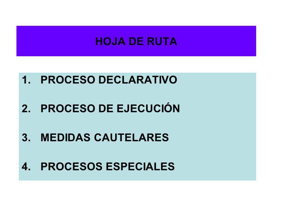 PROCESO DECLARATIVO 1.PRESUPUESTOS PROCESALES Jurisdicción y competencia Las partes 2.