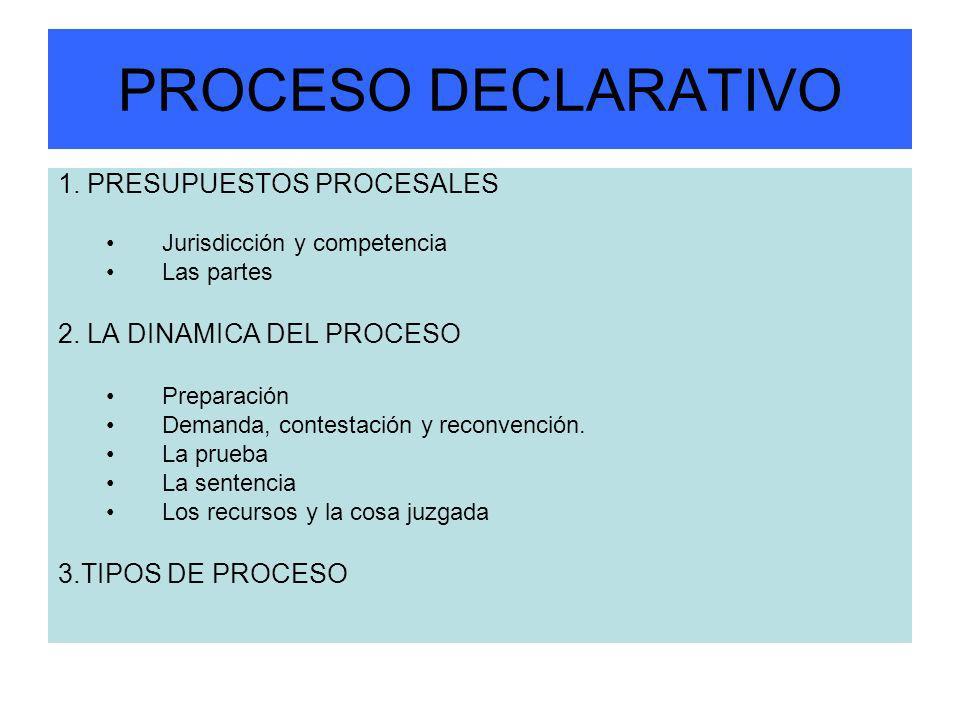 ORDENES JURISDICCIONALES orden civil orden penal orden social orden cont.-adm.