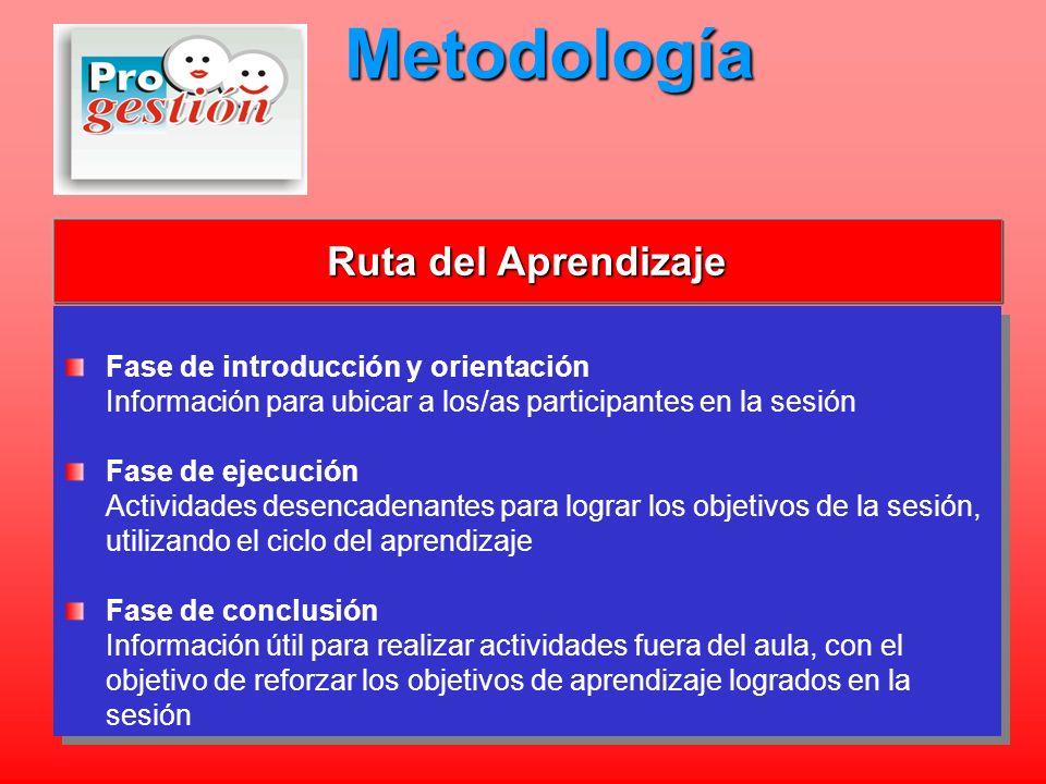 Fase de introducción y orientación Información para ubicar a los/as participantes en la sesión Fase de ejecución Actividades desencadenantes para logr