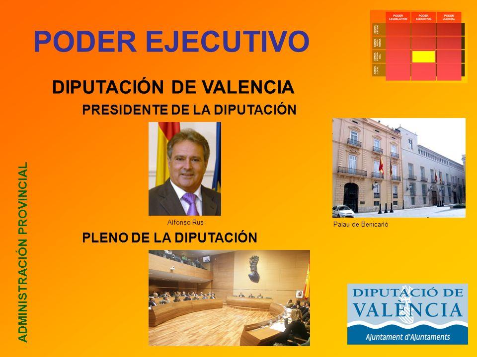 ADMINISTRACIÓN PROVINCIAL PODER EJECUTIVO DIPUTACIÓN DE VALENCIA PRESIDENTE DE LA DIPUTACIÓN PLENO DE LA DIPUTACIÓN Alfonso Rus Palau de Benicarló