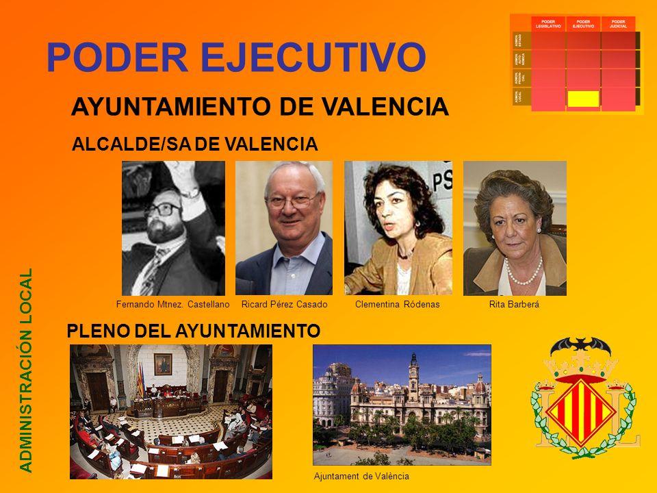 PODER EJECUTIVO ADMINISTRACIÓN LOCAL AYUNTAMIENTO DE VALENCIA ALCALDE/SA DE VALENCIA PLENO DEL AYUNTAMIENTO Fernando Mtnez. CastellanoRicard Pérez Cas