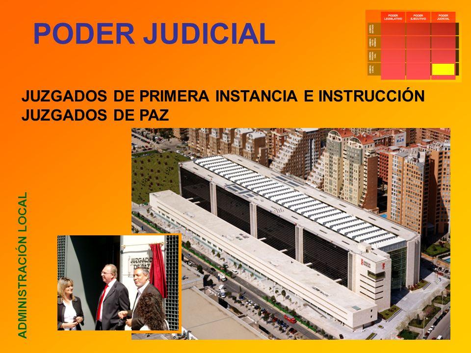 PODER JUDICIAL ADMINISTRACIÓN LOCAL JUZGADOS DE PRIMERA INSTANCIA E INSTRUCCIÓN JUZGADOS DE PAZ