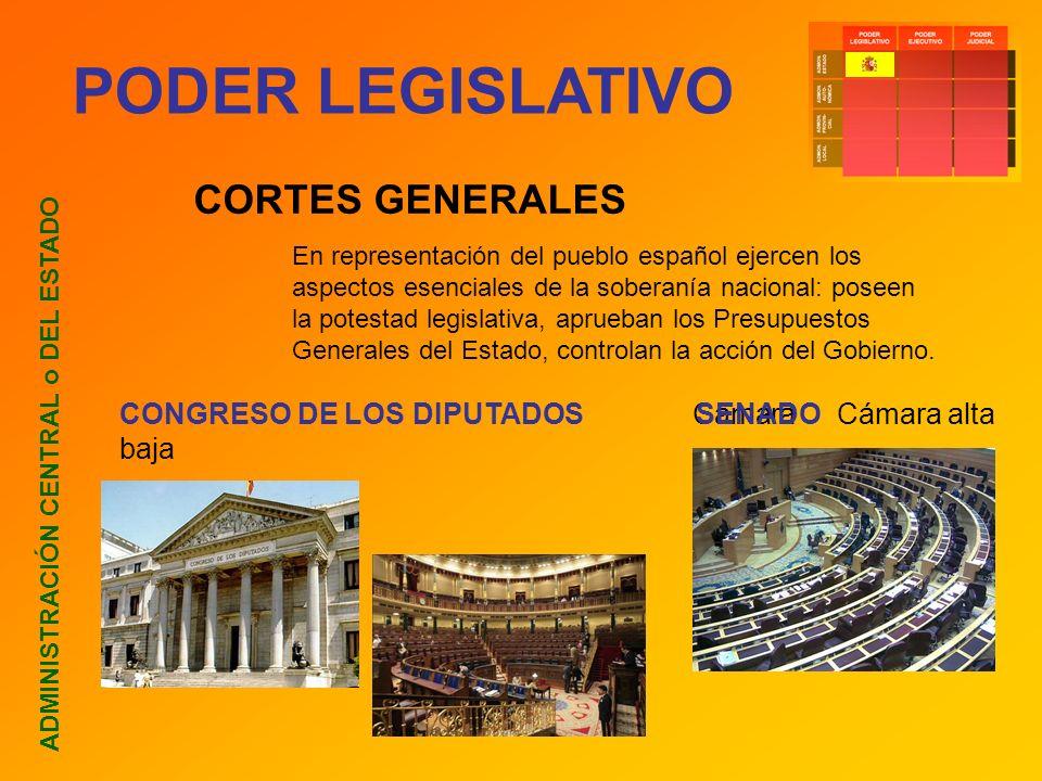 PODER LEGISLATIVO ADMINISTRACIÓN CENTRAL o DEL ESTADO CORTES GENERALES En representación del pueblo español ejercen los aspectos esenciales de la sobe