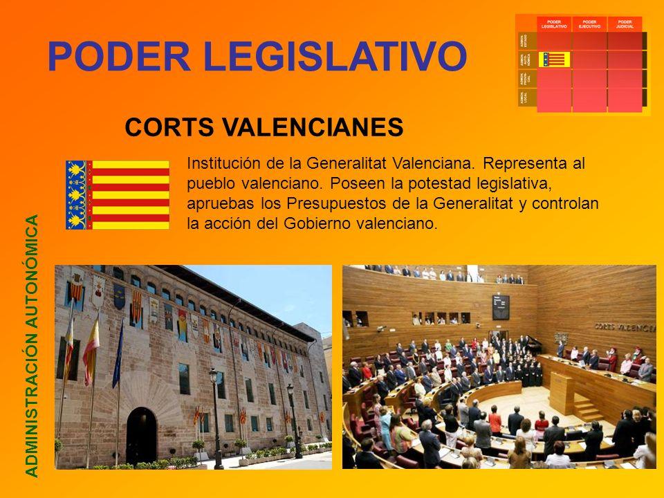 PODER LEGISLATIVO CORTS VALENCIANES Institución de la Generalitat Valenciana. Representa al pueblo valenciano. Poseen la potestad legislativa, aprueba