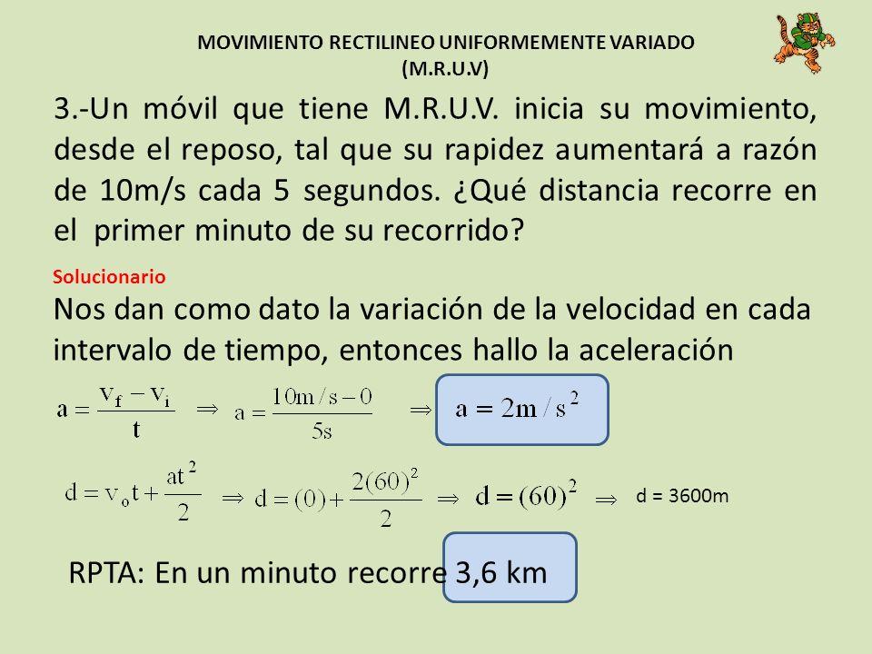 MOVIMIENTO RECTILINEO UNIFORMEMENTE VARIADO (M.R.U.V) 3.-Un móvil que tiene M.R.U.V. inicia su movimiento, desde el reposo, tal que su rapidez aumenta