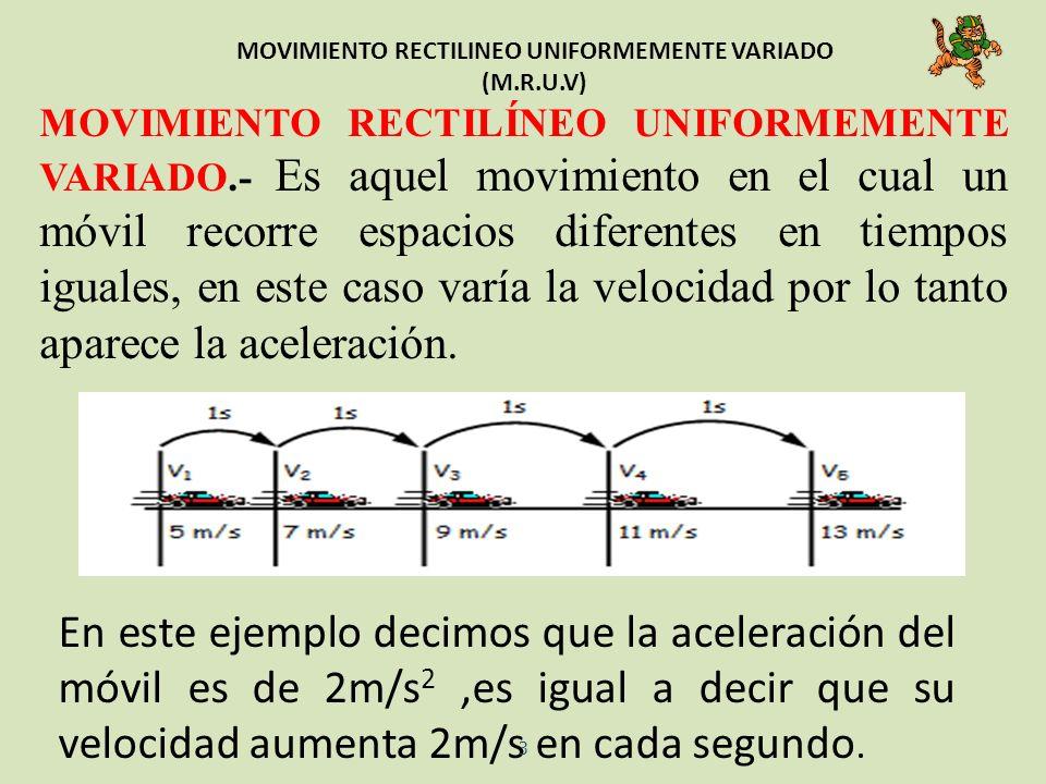 MOVIMIENTO RECTILINEO UNIFORMEMENTE VARIADO (M.R.U.V) MOVIMIENTO RECTILÍNEO UNIFORMEMENTE VARIADO.- Es aquel movimiento en el cual un móvil recorre es