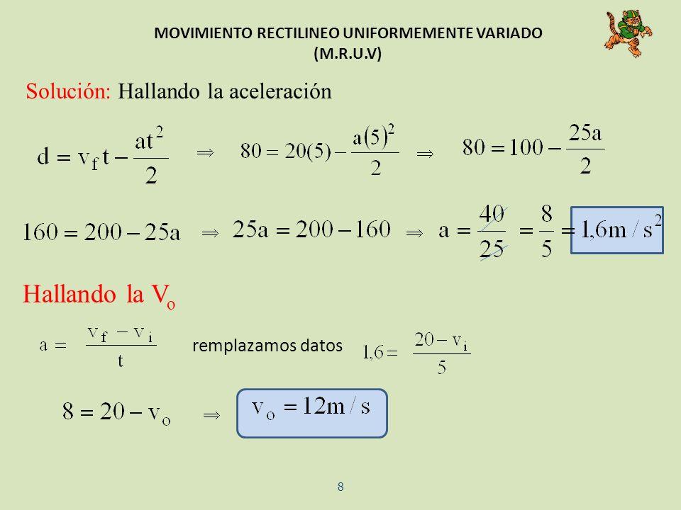 MOVIMIENTO RECTILINEO UNIFORMEMENTE VARIADO (M.R.U.V) Solución: Hallando la aceleración Hallando la V o remplazamos datos 8