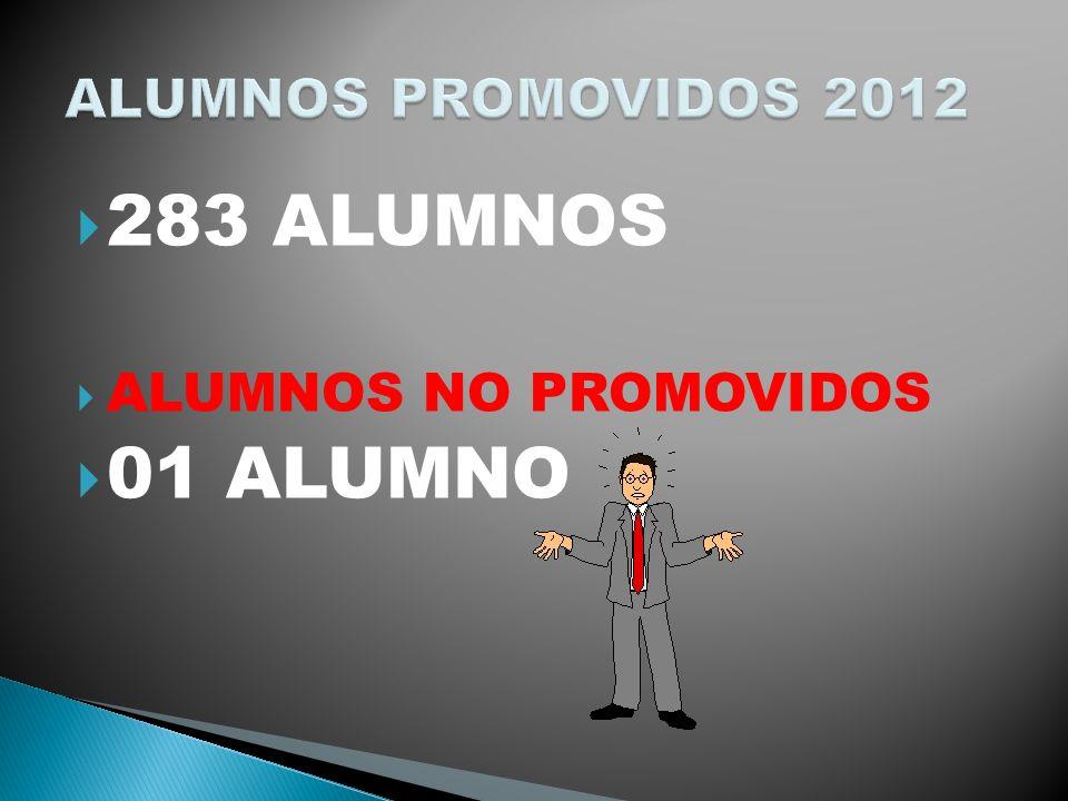 283 ALUMNOS ALUMNOS NO PROMOVIDOS 01 ALUMNO