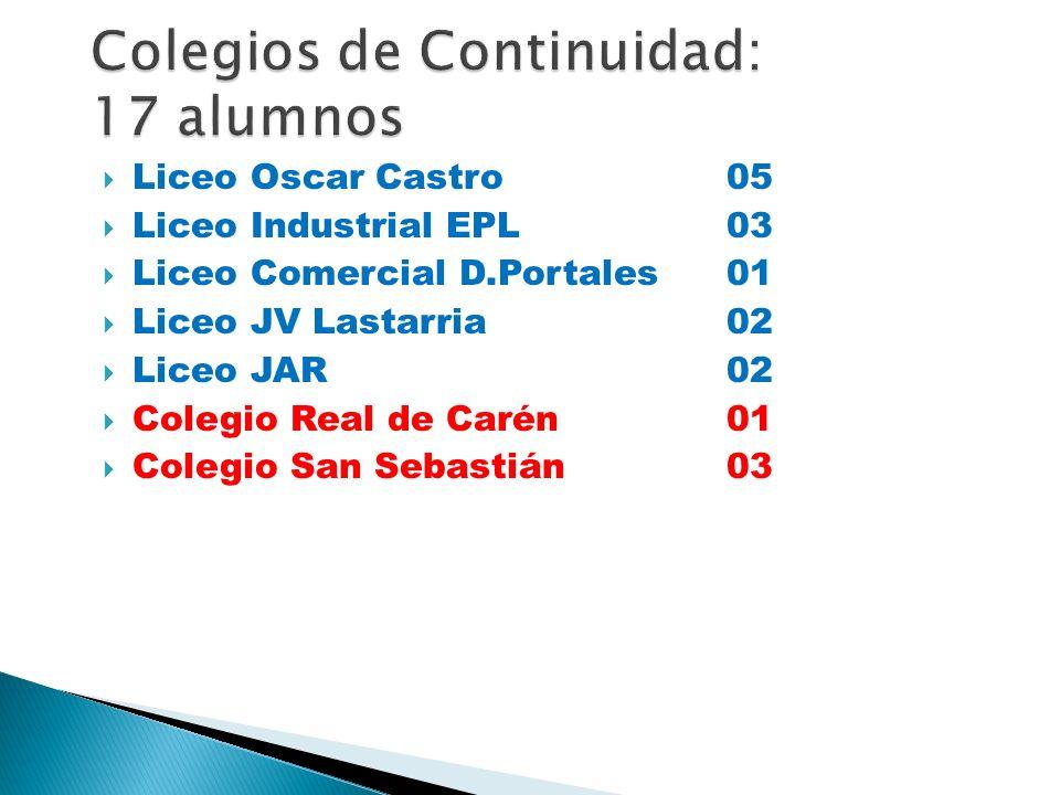 Liceo Oscar Castro05 Liceo Industrial EPL03 Liceo Comercial D.Portales01 Liceo JV Lastarria02 Liceo JAR02 Colegio Real de Carén01 Colegio San Sebastiá