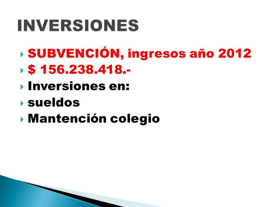 SUBVENCIÓN, ingresos año 2012 $ 156.238.418.- Inversiones en: sueldos Mantención colegio