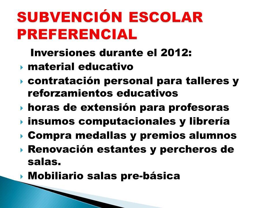 Inversiones durante el 2012: material educativo contratación personal para talleres y reforzamientos educativos horas de extensión para profesoras ins