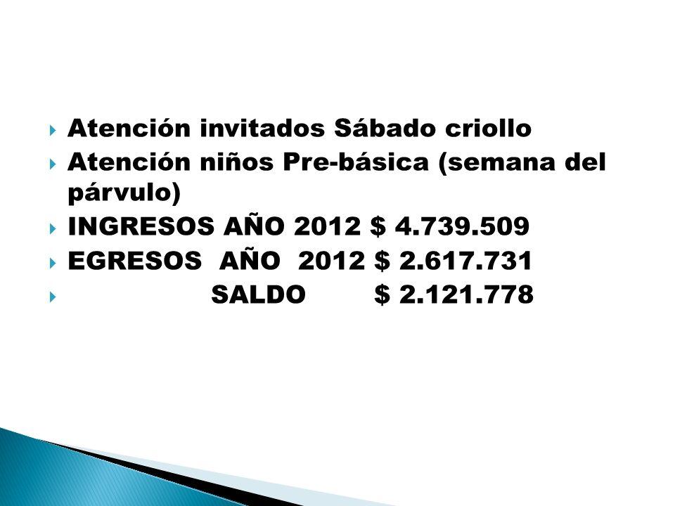 Atención invitados Sábado criollo Atención niños Pre-básica (semana del párvulo) INGRESOS AÑO 2012 $ 4.739.509 EGRESOS AÑO 2012 $ 2.617.731 SALDO $ 2.