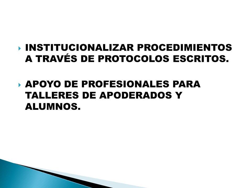 INSTITUCIONALIZAR PROCEDIMIENTOS A TRAVÉS DE PROTOCOLOS ESCRITOS. APOYO DE PROFESIONALES PARA TALLERES DE APODERADOS Y ALUMNOS.