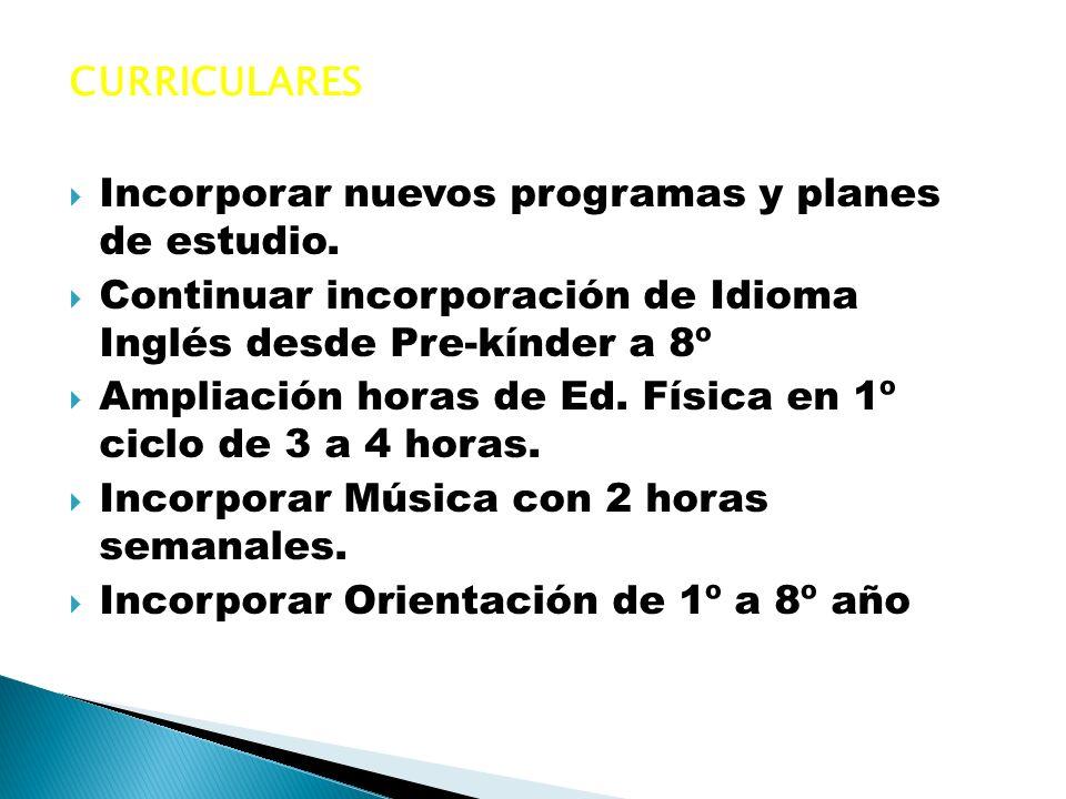 CURRICULARES Incorporar nuevos programas y planes de estudio. Continuar incorporación de Idioma Inglés desde Pre-kínder a 8º Ampliación horas de Ed. F