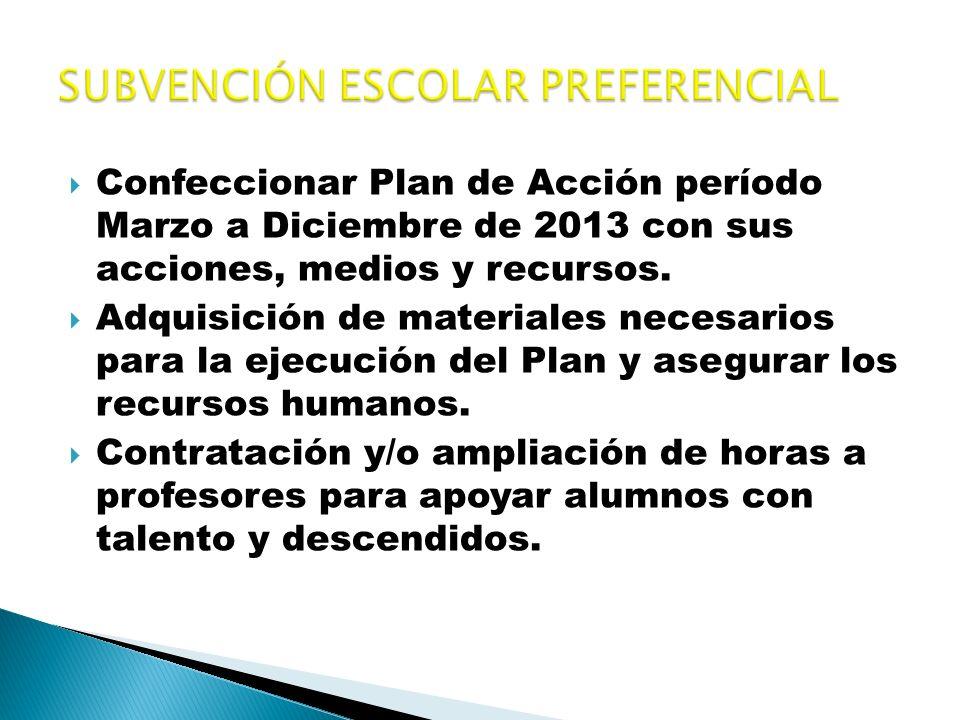 Confeccionar Plan de Acción período Marzo a Diciembre de 2013 con sus acciones, medios y recursos. Adquisición de materiales necesarios para la ejecuc