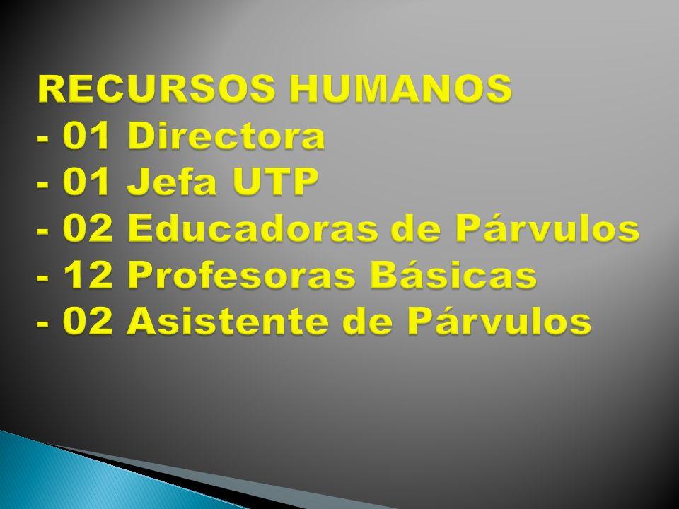 Nº de Alumnos Prioritarios 2012: 99 Valor Subvención Preferencial 2012: $ 32.356 (NT-1 A 4º) $ 21.493 (5º-6º) $ 10.862 (7º-8º) INGRESOS AÑO 2012 $ 39.677.600