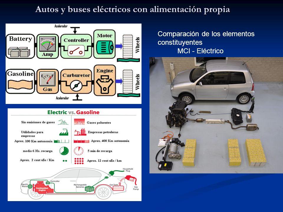 Autos y buses eléctricos con alimentación propia Autos y buses eléctricos con alimentación propia Comparación de los elementos constituyentes MCI - El