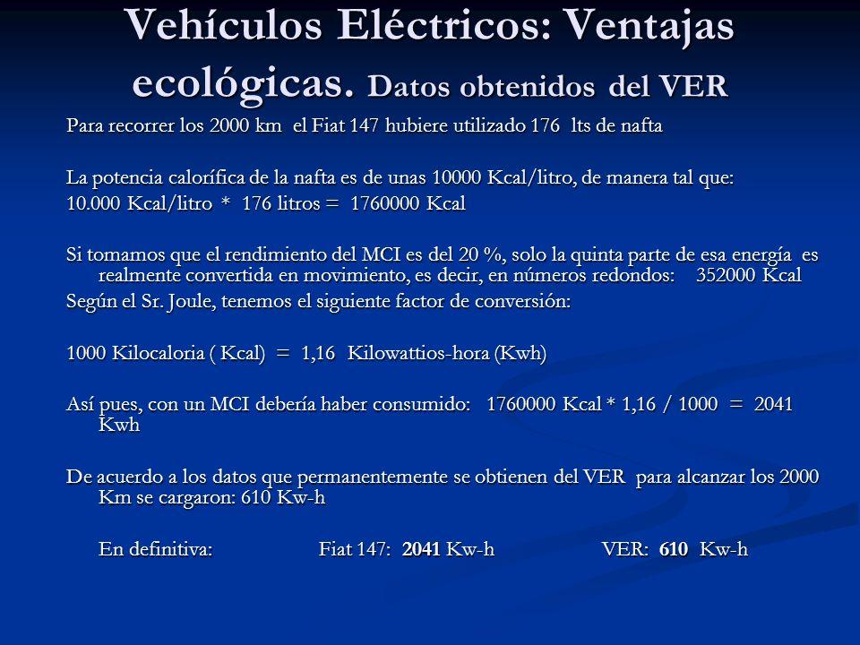 Vehículos Eléctricos: Ventajas ecológicas. Datos obtenidos del VER Para recorrer los 2000 km el Fiat 147 hubiere utilizado 176 lts de nafta La potenci