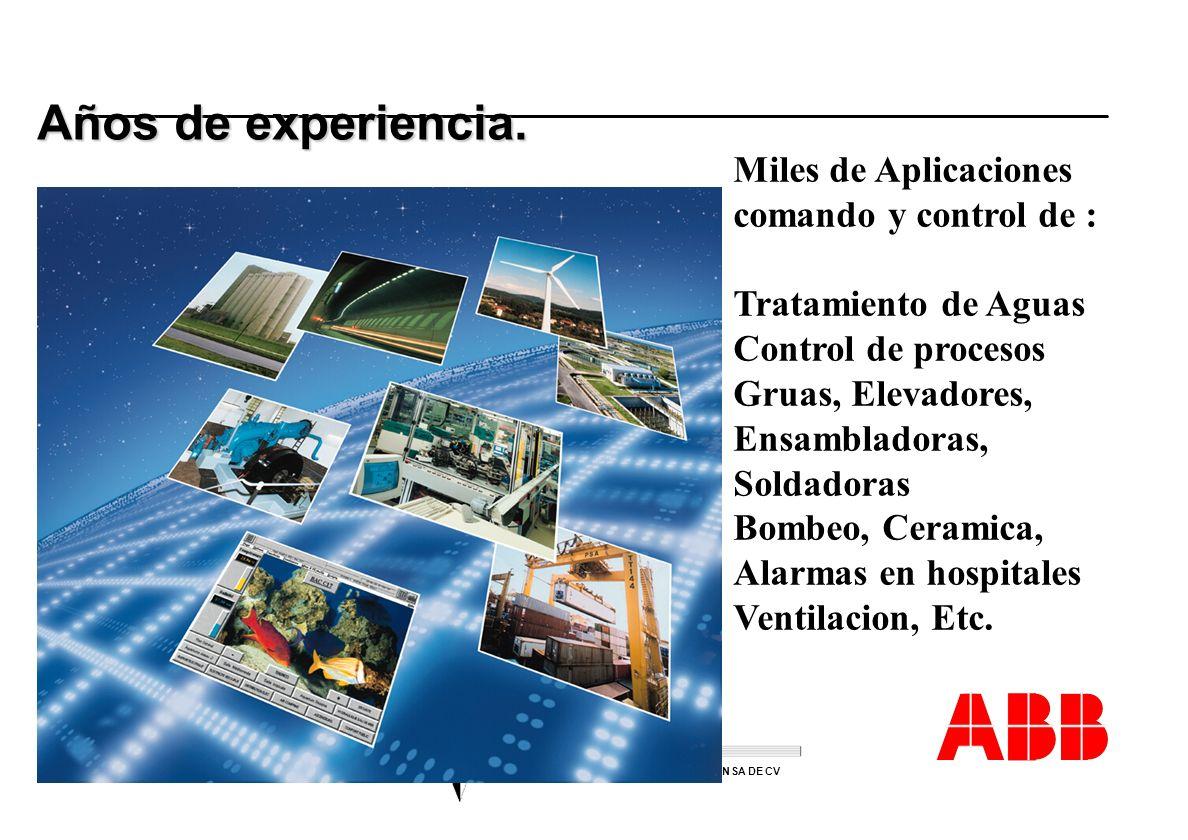 ACS 600 sales overheads slide 12 TERMOPROCESOS E INSTRUMENTACION SA DE CV Años de experiencia. Miles de Aplicaciones comando y control de : Tratamient