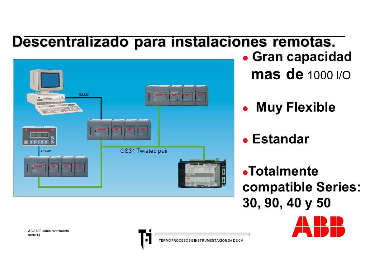ACS 600 sales overheads slide 14 TERMOPROCESOS E INSTRUMENTACION SA DE CV l Gran capacidad mas de 1000 I/O l Muy Flexible l Estandar l Totalmente comp