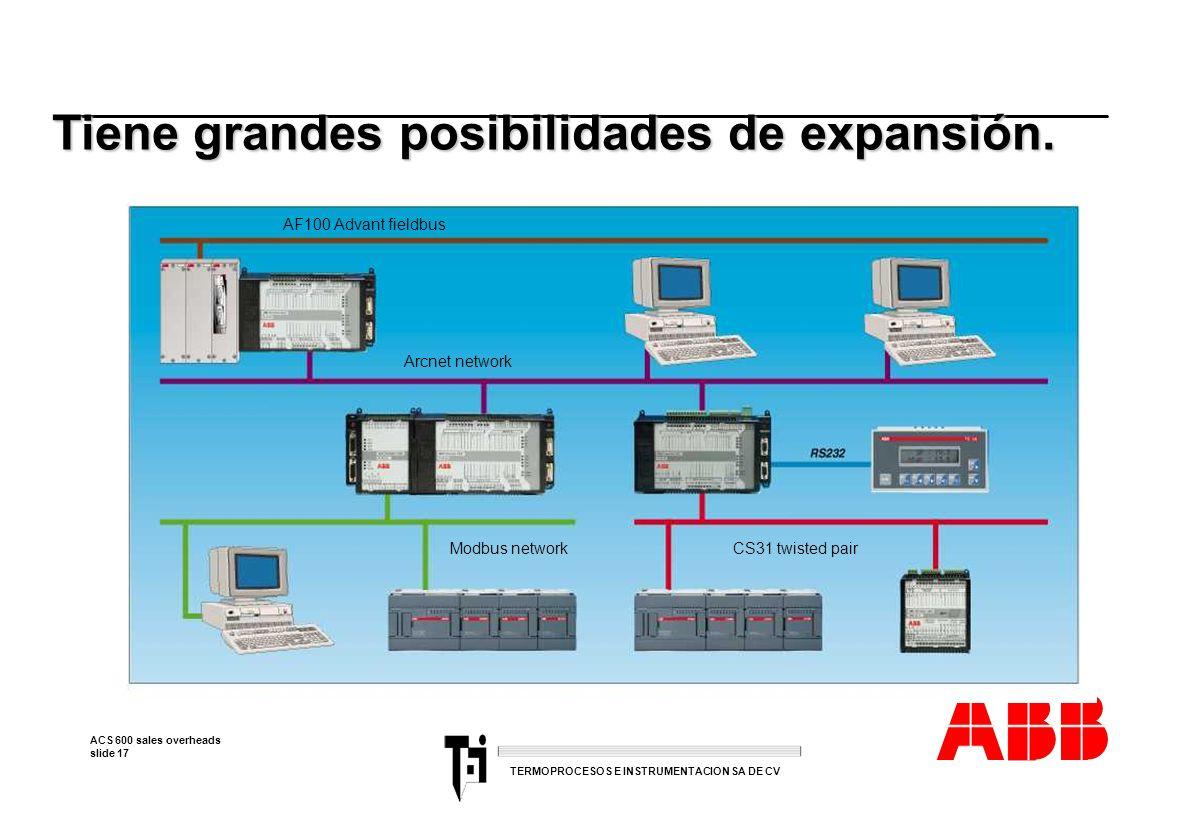 ACS 600 sales overheads slide 17 TERMOPROCESOS E INSTRUMENTACION SA DE CV Tiene grandes posibilidades de expansión. Tiene grandes posibilidades de exp