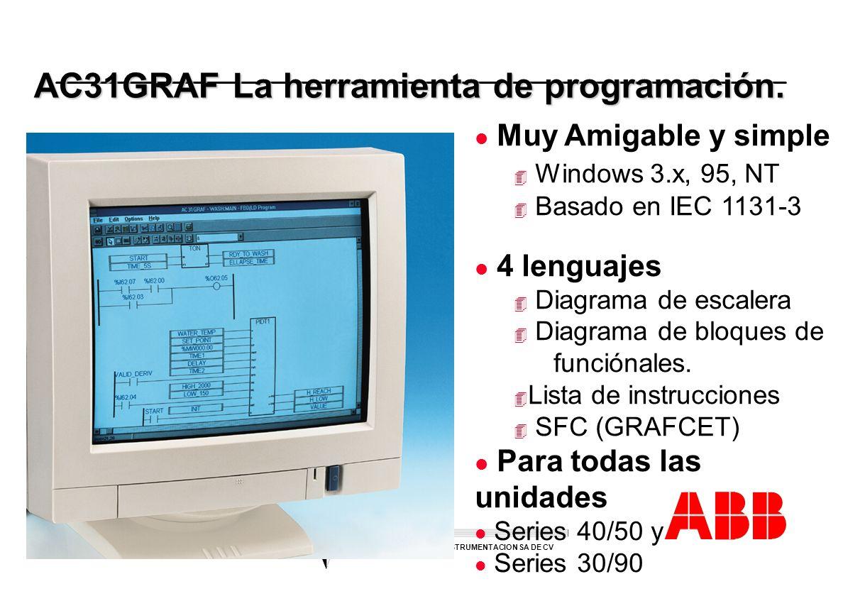 ACS 600 sales overheads slide 19 TERMOPROCESOS E INSTRUMENTACION SA DE CV AC31GRAF La herramienta de programación. l Muy Amigable y simple 4 Windows 3