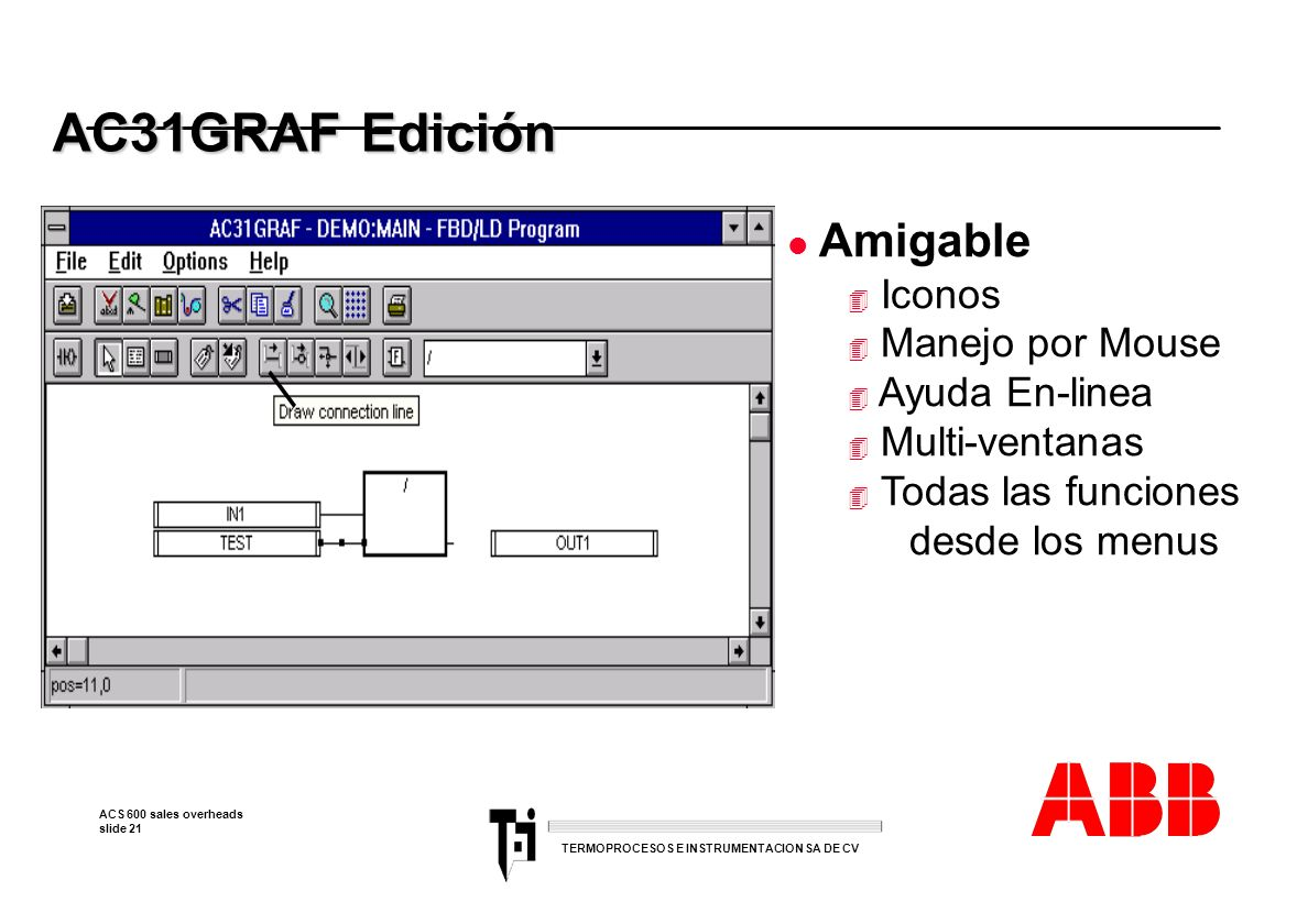 ACS 600 sales overheads slide 21 TERMOPROCESOS E INSTRUMENTACION SA DE CV AC31GRAF Edición l Amigable 4 Iconos 4 Manejo por Mouse 4 Ayuda En-linea 4 M