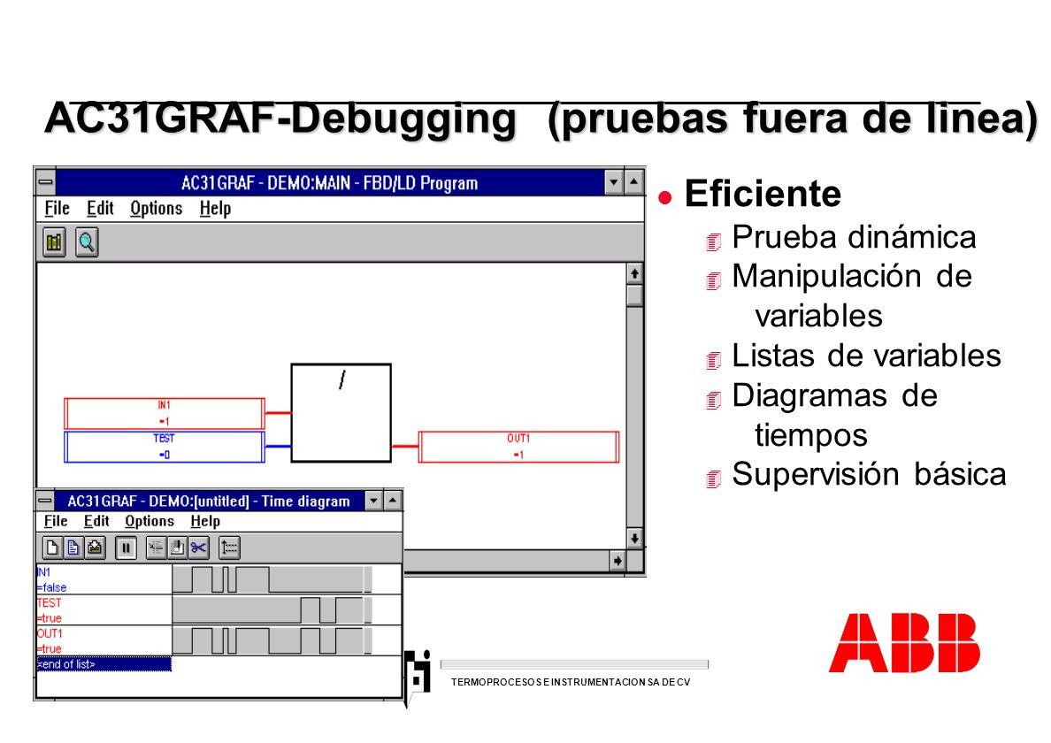ACS 600 sales overheads slide 22 TERMOPROCESOS E INSTRUMENTACION SA DE CV AC31GRAF-Debugging (pruebas fuera de linea) AC31GRAF-Debugging (pruebas fuer