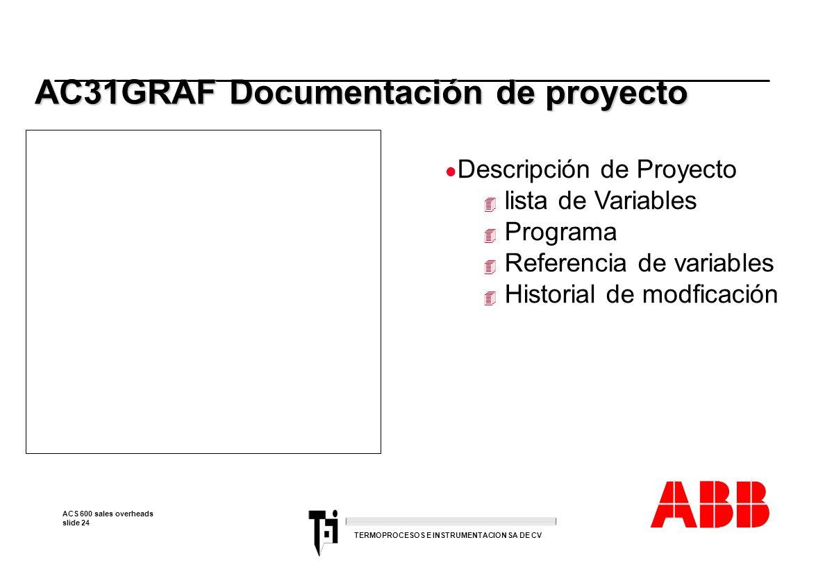 ACS 600 sales overheads slide 24 TERMOPROCESOS E INSTRUMENTACION SA DE CV AC31GRAF Documentación de proyecto AC31GRAF Documentación de proyecto l Desc