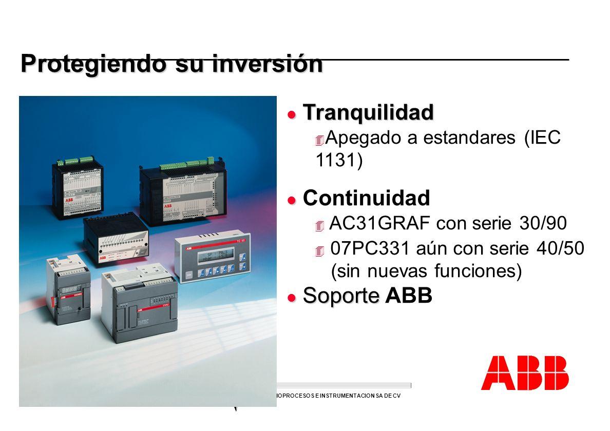 ACS 600 sales overheads slide 26 TERMOPROCESOS E INSTRUMENTACION SA DE CV Protegiendo su inversión l Tranquilidad 4 Apegado a estandares (IEC 1131) l