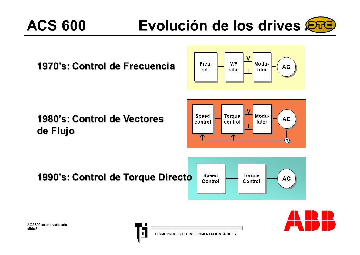 ACS 600 sales overheads slide 4 TERMOPROCESOS E INSTRUMENTACION SA DE CV ACS 600 Excelente control de Par Torque: PWM DTC Tiempo de respuesta del Par DTC vector de Flujo Lazo abierto PWM < 5 msec.