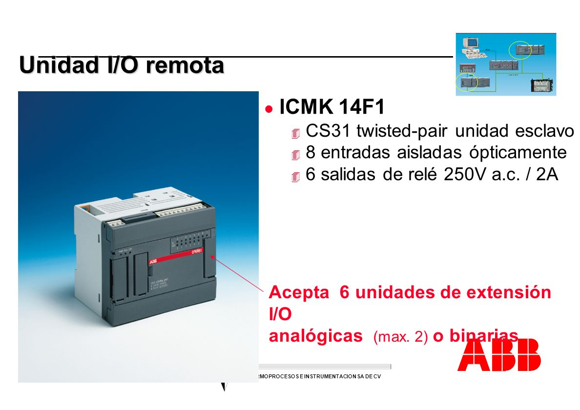 ACS 600 sales overheads slide 34 TERMOPROCESOS E INSTRUMENTACION SA DE CV Unidad I/O remota l ICMK 14F1 4 CS31 twisted-pair unidad esclavo 4 8 entrada