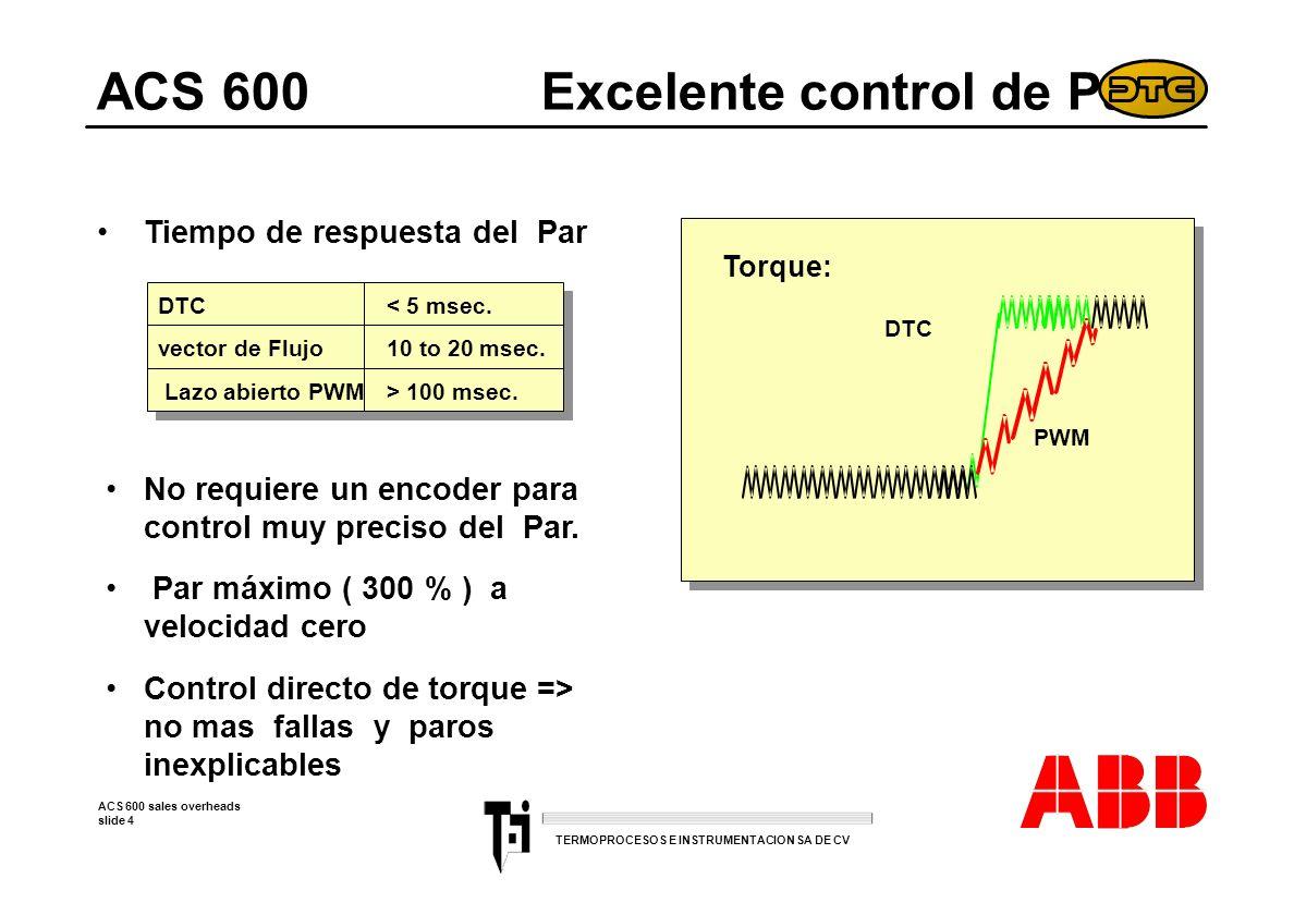 ACS 600 sales overheads slide 5 TERMOPROCESOS E INSTRUMENTACION SA DE CV ACS 600 Bajo ruido Audible No sonido Alto-intenso o aullido audible, debido al switcheo IGBT justo-a-tiempo Bajo ruido de motor, debido a una sofisticada optimización de flujos magnéticos en campos Ventiladores de Bajo ruido.